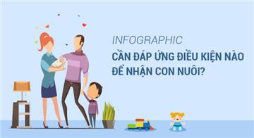 Infographic: Cần đáp ứng những điều kiện nào để được nhận con nuôi?