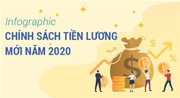 Infographic: 3 Chính sách tiền lương mới năm 2020