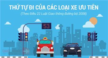Infographic: Thứ tự đi của các loại xe ưu tiên theo Luật Giao thông