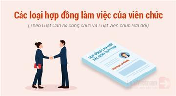 Infographic: Các loại hợp đồng làm việc của viên chức theo quy định mới
