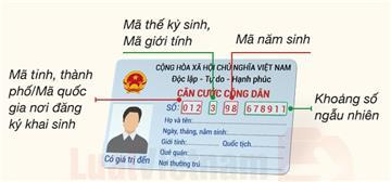 Từ tháng 7/2021, thay Sổ hộ khẩu bằng số định danh cá nhân?