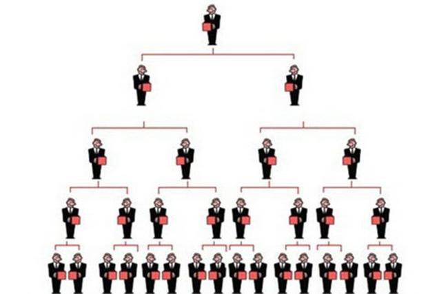Bán hàng đa cấp phải có đường dây nóng giải quyết khiếu nại