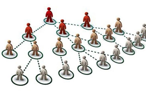 Thủ  tục cấp chứng nhận bán hàng đa cấp