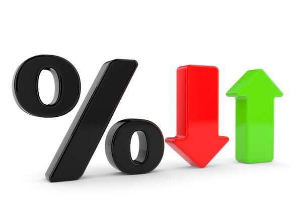 hướng dẫn về lãi, lãi suất, phạt vi phạm