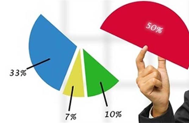 90% doanh nghiệp chép điều lệ mẫu trong Luật Doanh nghiệp