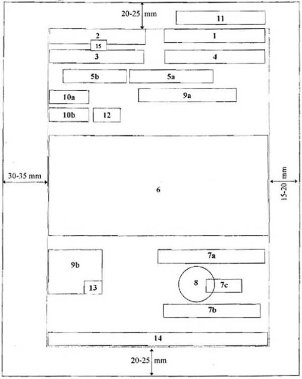 sơ đồ cách trình bày văn bản