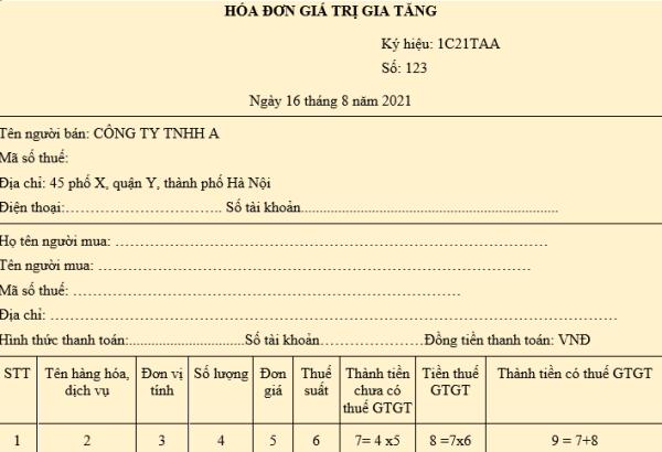 Nội dung của hóa đơn điện tử