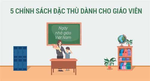 Nhân dịp 20/11: Điểm lại 5 chính sách đặc thù cho giáo viên