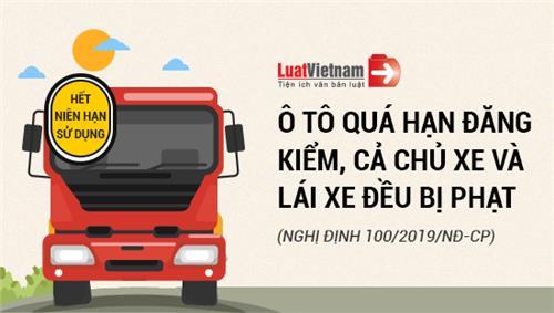 Infographic: Ô tô quá hạn đăng kiểm, cả chủ xe và lái xe đều bị phạt