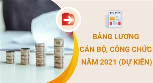 Bảng lương cán bộ, công chức năm 2021 (dự kiến)